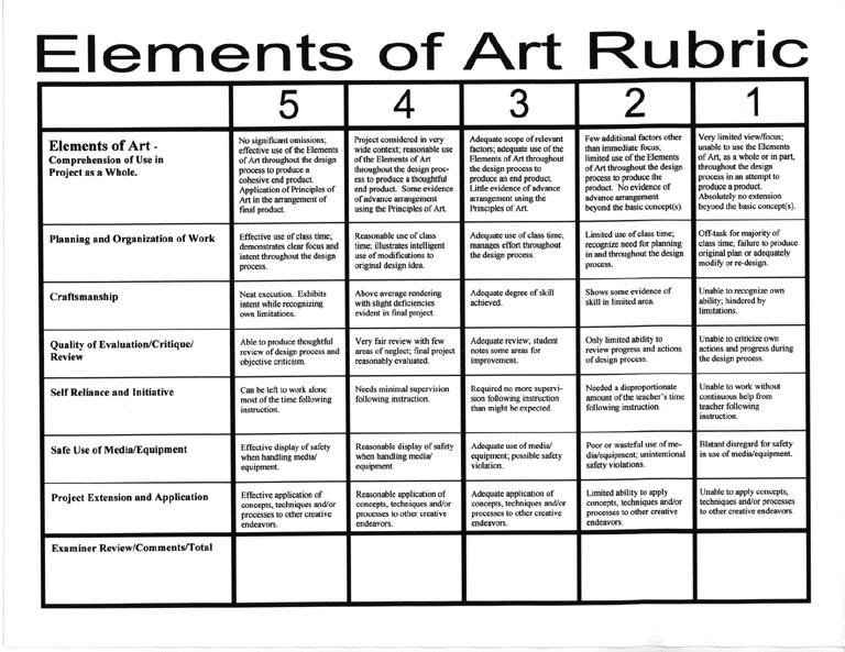 art rubric on pinterest rubrics assessment and art is. Black Bedroom Furniture Sets. Home Design Ideas